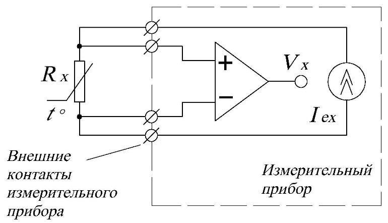 Четырехпроводная схема подключения термометра сопротивления